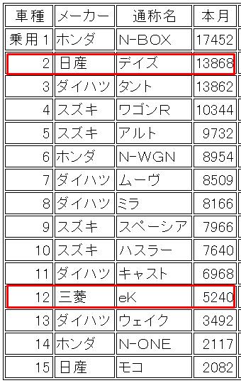 %e3%83%87%e3%83%bc%e3%82%bf6