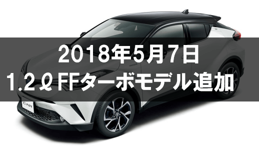 トヨタC-HRの最新情報